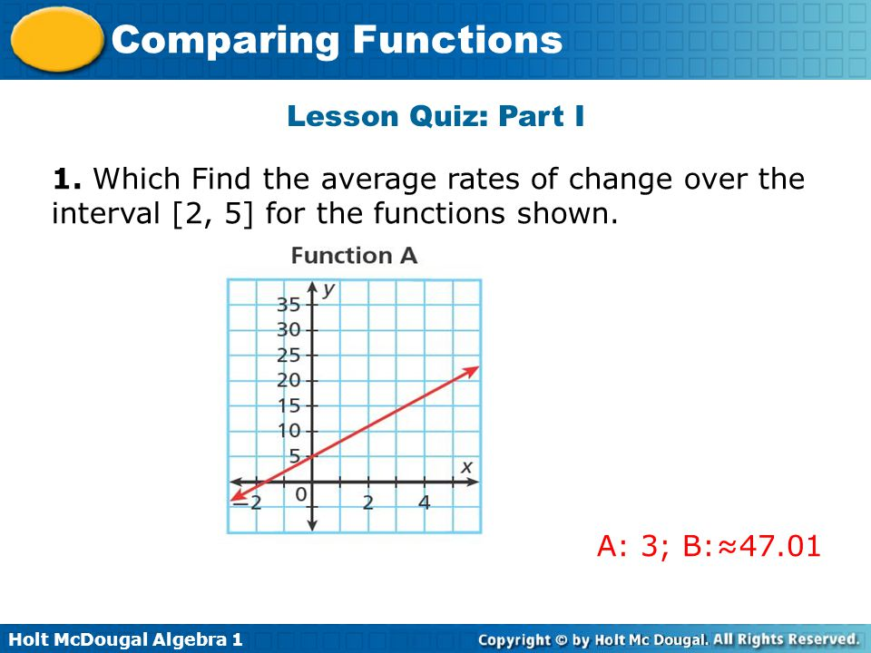 Lesson Quiz: Part I 1. Which Find the average rates of change over the interval [2, 5] for the functions shown.